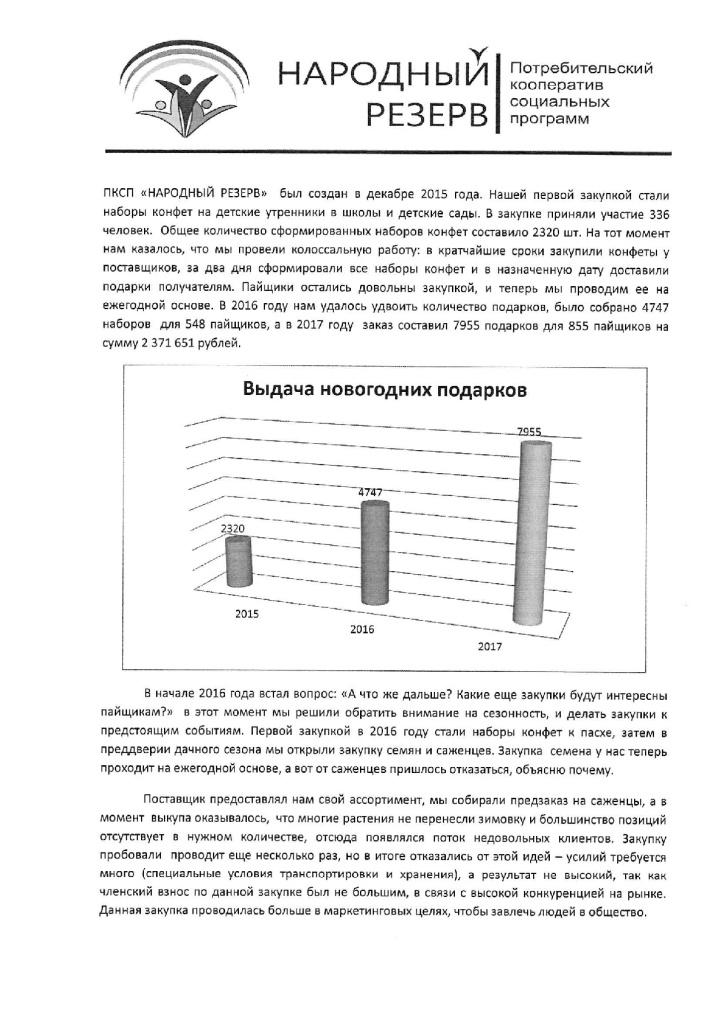 ПКСП НАРОДНЫЙ РЕЗЕРВ обмен опытом_1