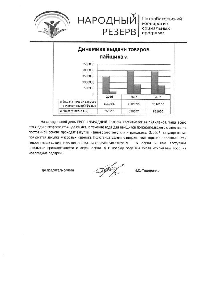 ПКСП НАРОДНЫЙ РЕЗЕРВ обмен опытом_3